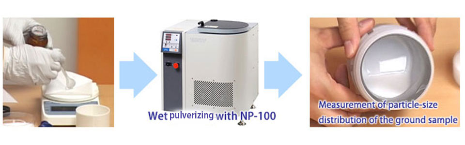 wet pulverizing with NP=100