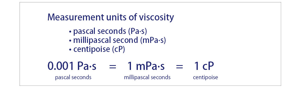 Measurement units of viscosity
