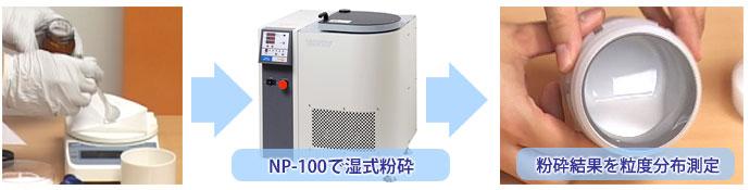NP-100で湿式粉砕後、粒度分布測定