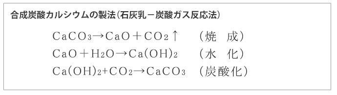 炭酸カルシウム製法(石灰乳-炭酸ガス反応法)