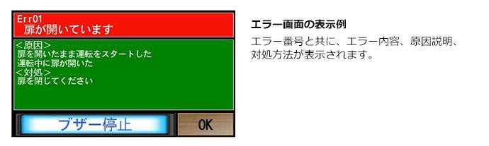 ARV-931TWINエラー表示画面